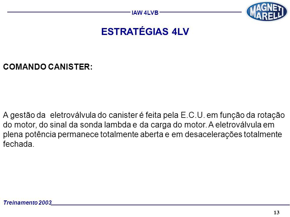13A. TÉCNICA - 2002 - FORMAÇÃO Treinamento 2003 IAW 4LVB COMANDO CANISTER: A gestão da eletroválvula do canister é feita pela E.C.U. em função da rota
