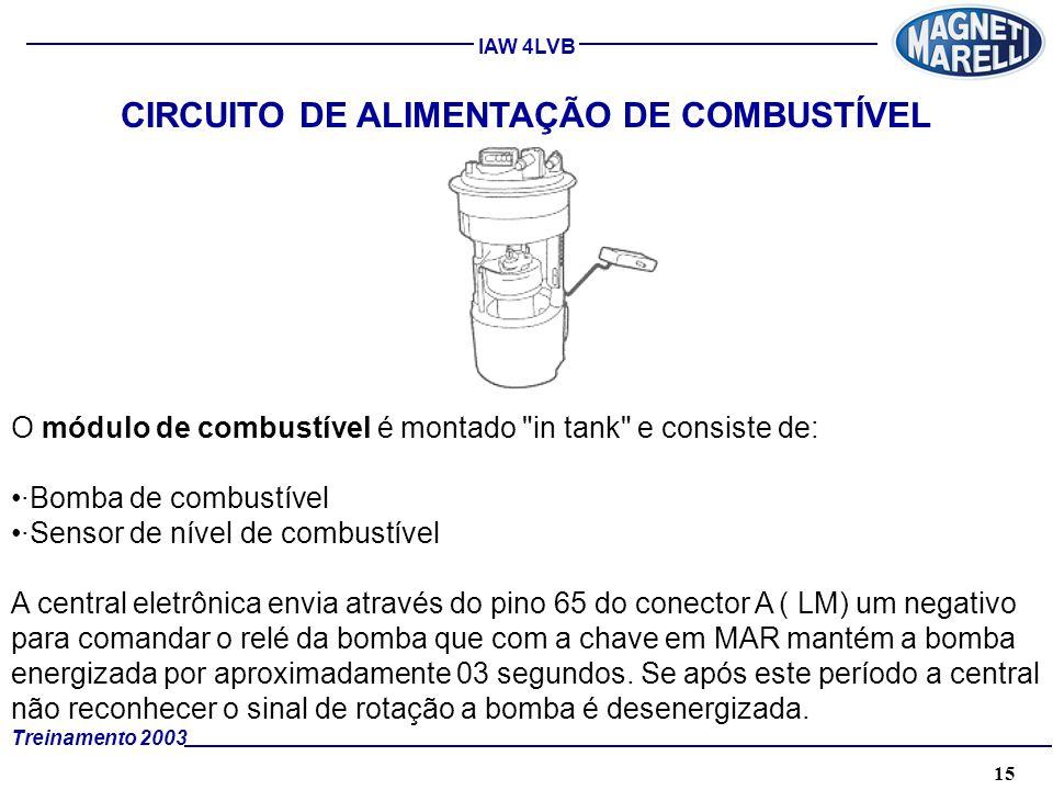 15A. TÉCNICA - 2002 - FORMAÇÃO Treinamento 2003 IAW 4LVB CIRCUITO DE ALIMENTAÇÃO DE COMBUSTÍVEL O módulo de combustível é montado