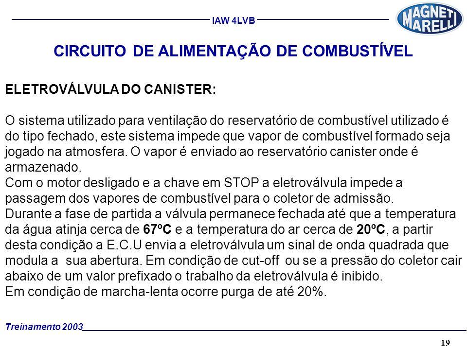 19A. TÉCNICA - 2002 - FORMAÇÃO Treinamento 2003 IAW 4LVB CIRCUITO DE ALIMENTAÇÃO DE COMBUSTÍVEL ELETROVÁLVULA DO CANISTER: O sistema utilizado para ve