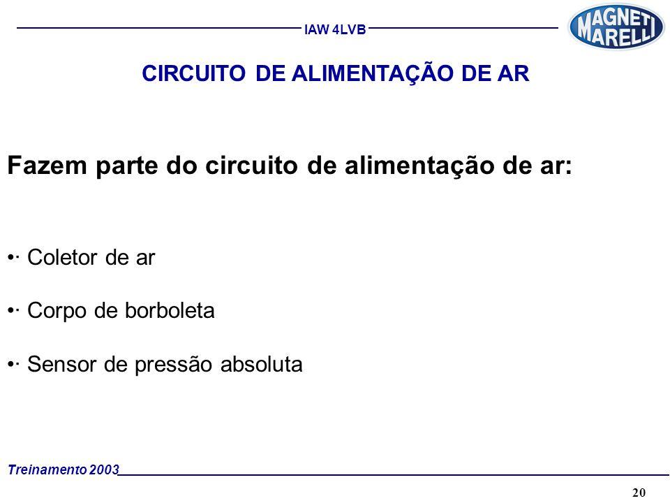 20A. TÉCNICA - 2002 - FORMAÇÃO Treinamento 2003 IAW 4LVB CIRCUITO DE ALIMENTAÇÃO DE AR Fazem parte do circuito de alimentação de ar: •· Coletor de ar