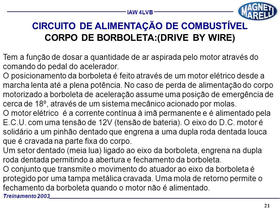 21A. TÉCNICA - 2002 - FORMAÇÃO Treinamento 2003 IAW 4LVB CIRCUITO DE ALIMENTAÇÃO DE COMBUSTÍVEL CORPO DE BORBOLETA:(DRIVE BY WIRE) Tem a função de dos