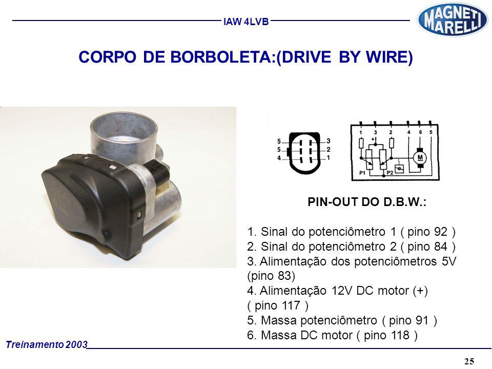 25A. TÉCNICA - 2002 - FORMAÇÃO Treinamento 2003 IAW 4LVB CORPO DE BORBOLETA:(DRIVE BY WIRE) PIN-OUT DO D.B.W.: 1. Sinal do potenciômetro 1 ( pino 92 )