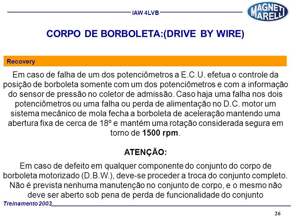 26A. TÉCNICA - 2002 - FORMAÇÃO Treinamento 2003 IAW 4LVB CORPO DE BORBOLETA:(DRIVE BY WIRE) Em caso de falha de um dos potenciômetros a E.C.U. efetua