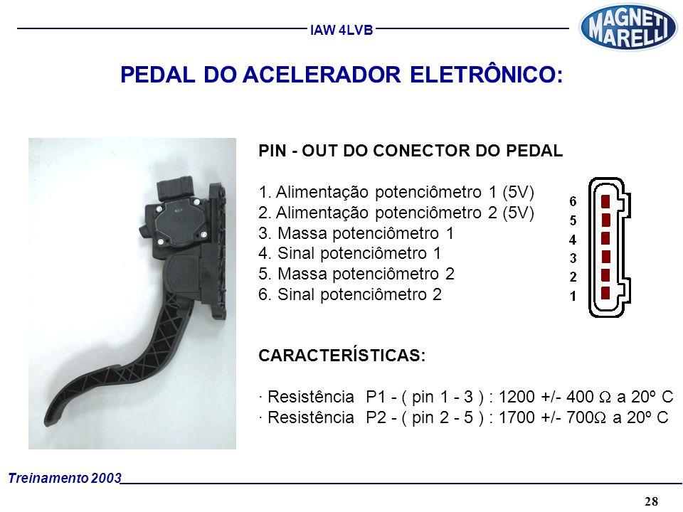 28A. TÉCNICA - 2002 - FORMAÇÃO Treinamento 2003 IAW 4LVB PEDAL DO ACELERADOR ELETRÔNICO: PIN - OUT DO CONECTOR DO PEDAL 1. Alimentação potenciômetro 1