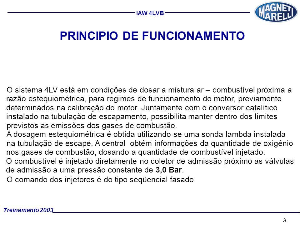 3A. TÉCNICA - 2002 - FORMAÇÃO Treinamento 2003 IAW 4LVB PRINCIPIO DE FUNCIONAMENTO O sistema 4LV está em condições de dosar a mistura ar – combustível