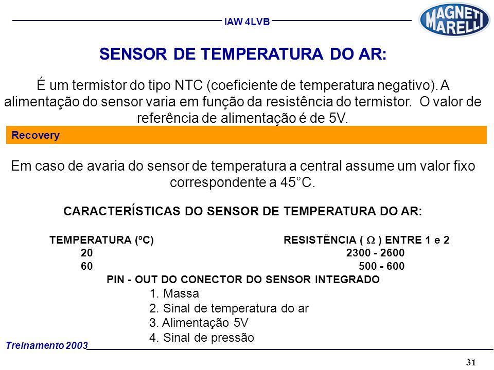31A. TÉCNICA - 2002 - FORMAÇÃO Treinamento 2003 IAW 4LVB SENSOR DE TEMPERATURA DO AR: É um termistor do tipo NTC (coeficiente de temperatura negativo)