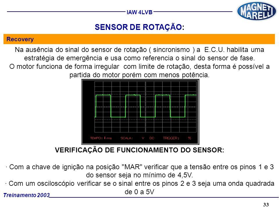 33A. TÉCNICA - 2002 - FORMAÇÃO Treinamento 2003 IAW 4LVB Na ausência do sinal do sensor de rotação ( sincronismo ) a E.C.U. habilita uma estratégia de