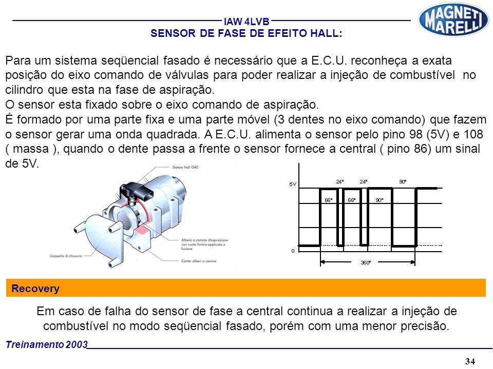 34A. TÉCNICA - 2002 - FORMAÇÃO Treinamento 2003 IAW 4LVB SENSOR DE FASE DE EFEITO HALL: Para um sistema seqüencial fasado é necessário que a E.C.U. re