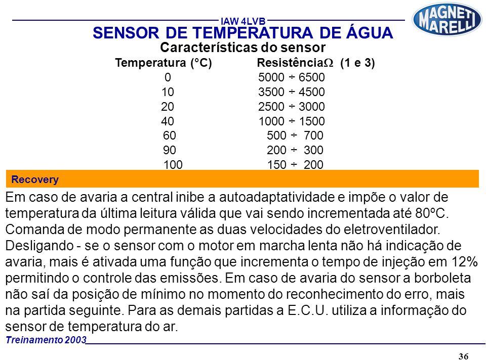 36A. TÉCNICA - 2002 - FORMAÇÃO Treinamento 2003 IAW 4LVB SENSOR DE TEMPERATURA DE ÁGUA Características do sensor Temperatura (°C)Resistência  (1 e 3)