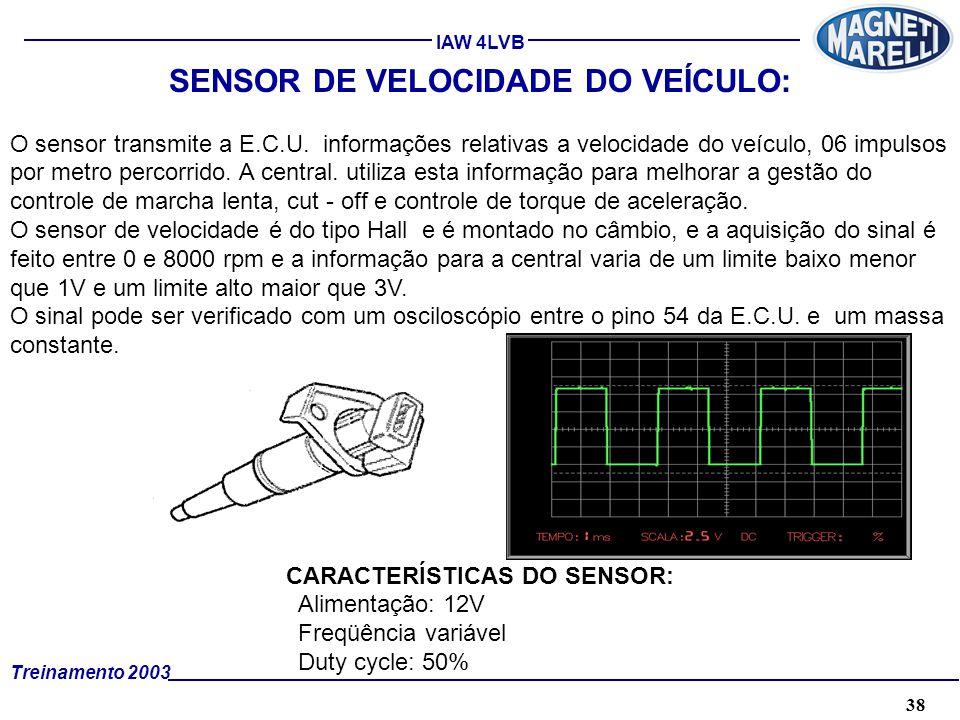 38A. TÉCNICA - 2002 - FORMAÇÃO Treinamento 2003 IAW 4LVB SENSOR DE VELOCIDADE DO VEÍCULO: O sensor transmite a E.C.U. informações relativas a velocida