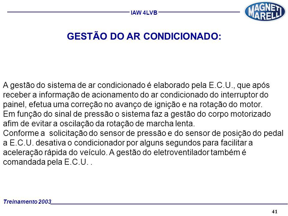 41A. TÉCNICA - 2002 - FORMAÇÃO Treinamento 2003 IAW 4LVB GESTÃO DO AR CONDICIONADO: A gestão do sistema de ar condicionado é elaborado pela E.C.U., qu