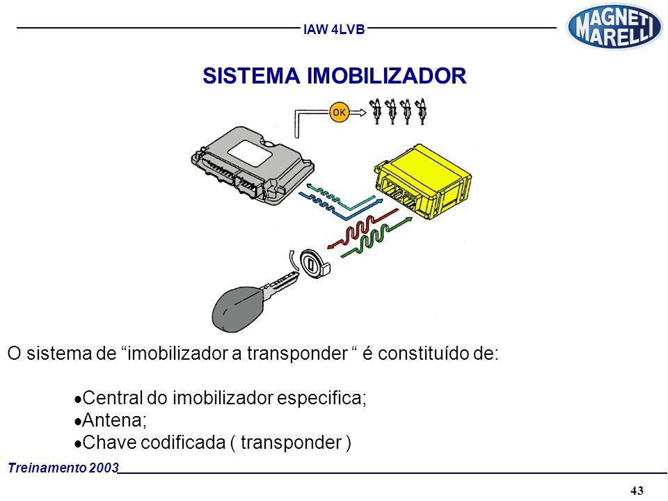 """43A. TÉCNICA - 2002 - FORMAÇÃO Treinamento 2003 IAW 4LVB SISTEMA IMOBILIZADOR O sistema de """"imobilizador a transponder """" é constituído de:  Central d"""