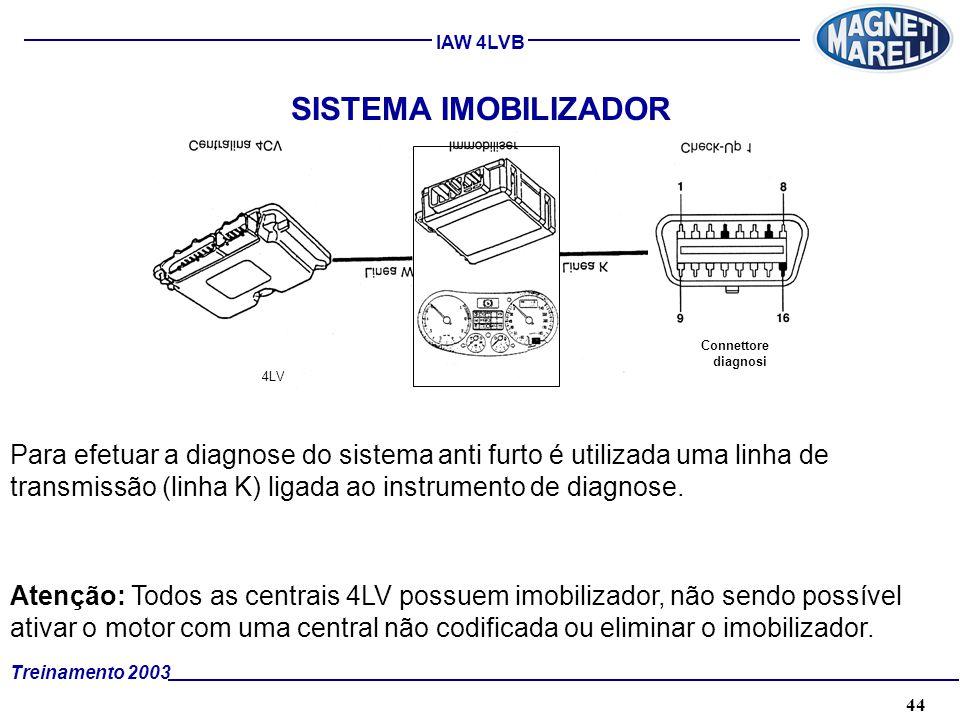 44A. TÉCNICA - 2002 - FORMAÇÃO Treinamento 2003 IAW 4LVB SISTEMA IMOBILIZADOR 4LV Connettore diagnosi Para efetuar a diagnose do sistema anti furto é