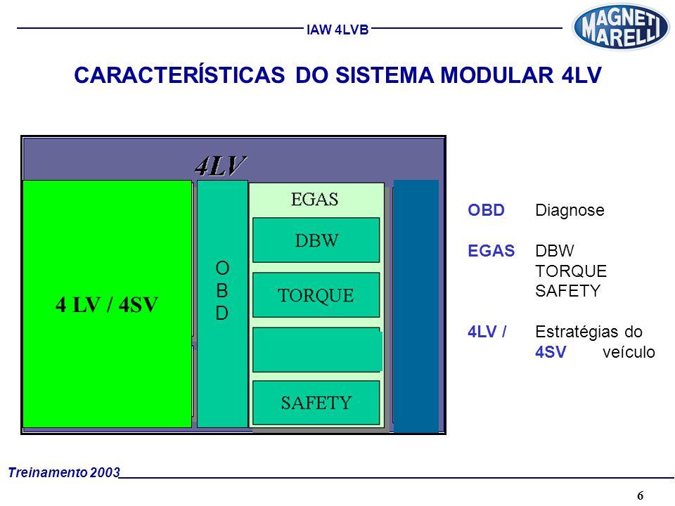 6A. TÉCNICA - 2002 - FORMAÇÃO Treinamento 2003 IAW 4LVB CARACTERÍSTICAS DO SISTEMA MODULAR 4LV OBD Diagnose EGASDBW TORQUE SAFETY 4LV / Estratégias do