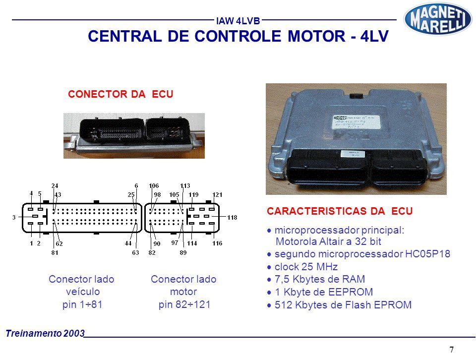 7A. TÉCNICA - 2002 - FORMAÇÃO Treinamento 2003 IAW 4LVB CARACTERISTICAS DA ECU  microprocessador principal: Motorola Altair a 32 bit  segundo microp