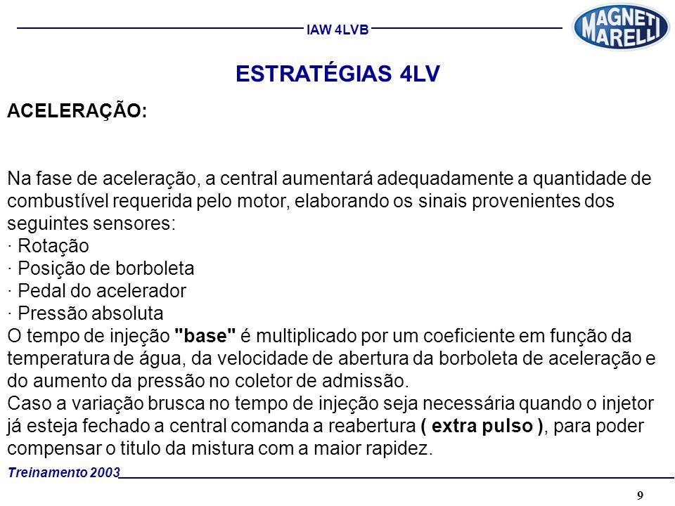 9A. TÉCNICA - 2002 - FORMAÇÃO Treinamento 2003 IAW 4LVB ESTRATÉGIAS 4LV ACELERAÇÃO: Na fase de aceleração, a central aumentará adequadamente a quantid
