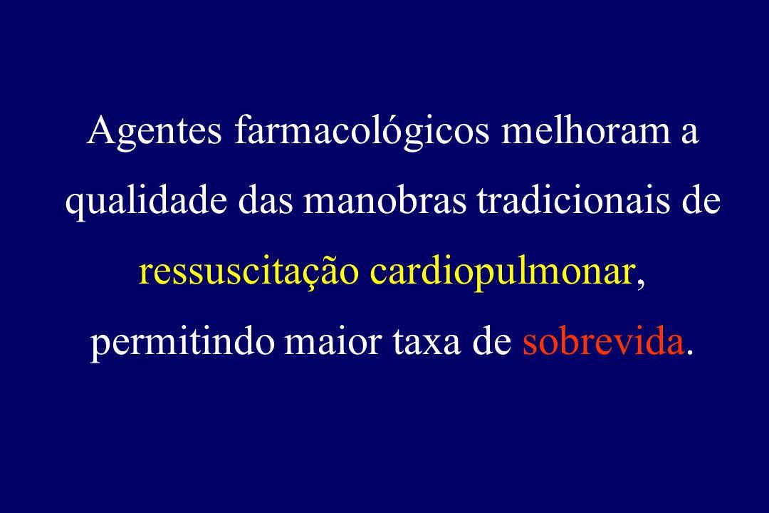 Agentes farmacológicos melhoram a qualidade das manobras tradicionais de ressuscitação cardiopulmonar, permitindo maior taxa de sobrevida.
