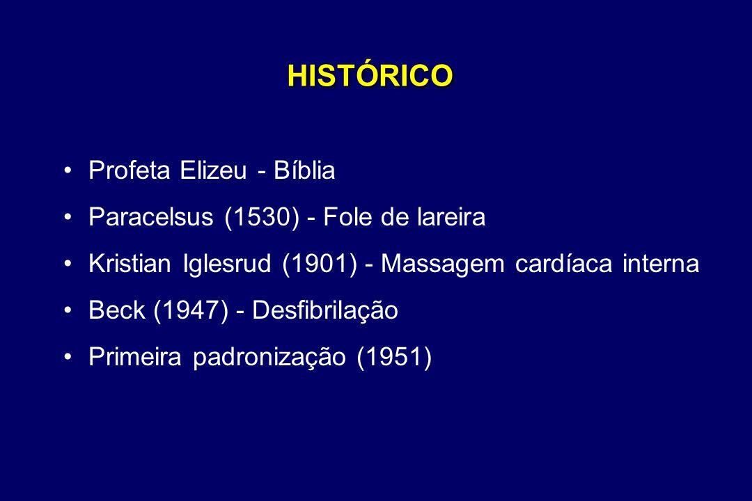 HISTÓRICO •Profeta Elizeu - Bíblia •Paracelsus (1530) - Fole de lareira •Kristian Iglesrud (1901) - Massagem cardíaca interna •Beck (1947) - Desfibril