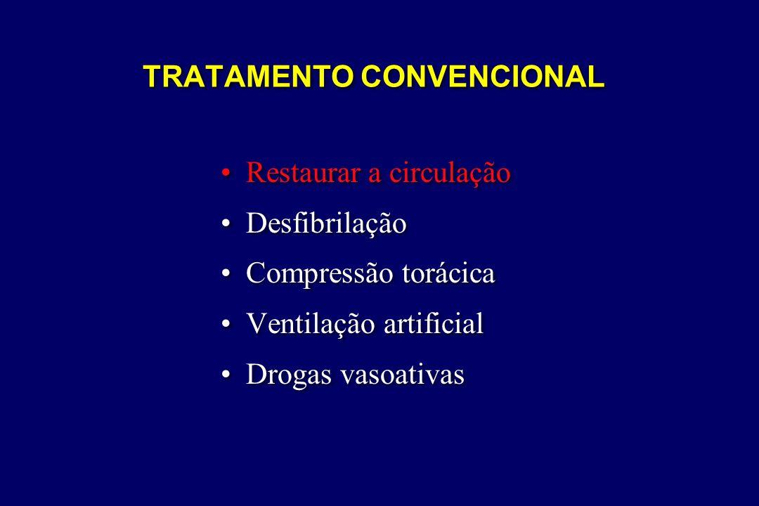 TRATAMENTO CONVENCIONAL •Restaurar a circulação •Desfibrilação •Compressão torácica •Ventilação artificial •Drogas vasoativas •Restaurar a circulação