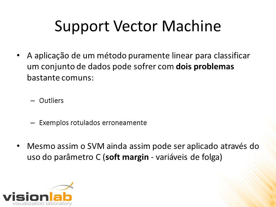 Support Vector Machine • A aplicação de um método puramente linear para classificar um conjunto de dados pode sofrer com dois problemas bastante comun