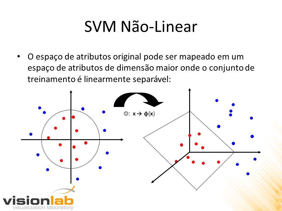 SVM Não-Linear • O espaço de atributos original pode ser mapeado em um espaço de atributos de dimensão maior onde o conjunto de treinamento é linearme