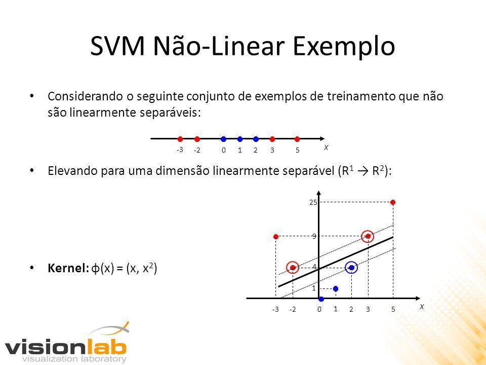 SVM Não-Linear Exemplo • Considerando o seguinte conjunto de exemplos de treinamento que não são linearmente separáveis: • Elevando para uma dimensão