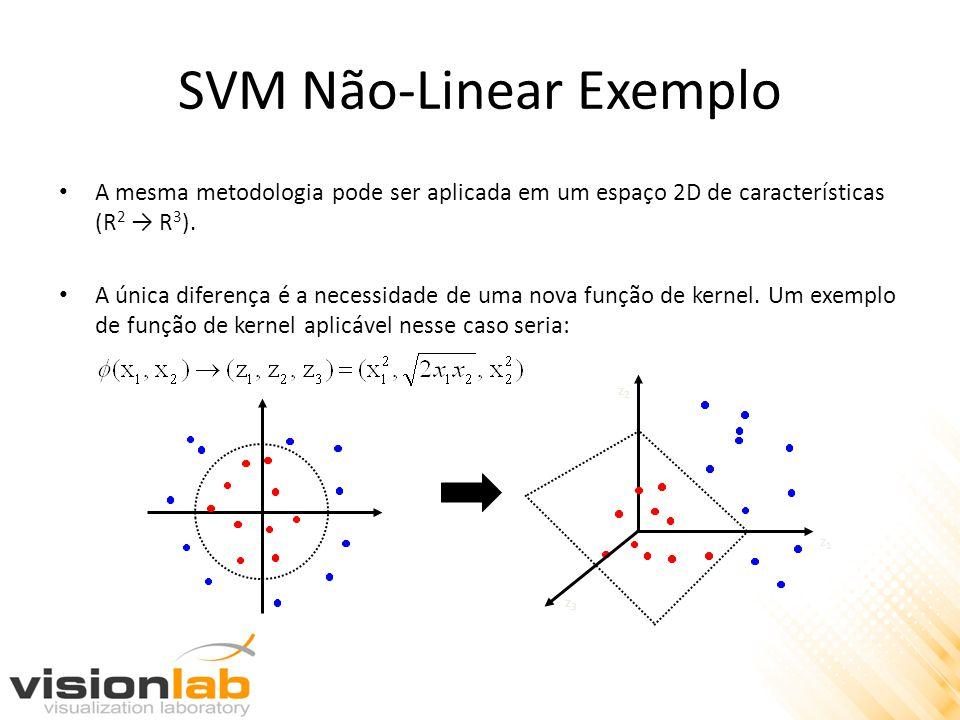 SVM Não-Linear Exemplo • A mesma metodologia pode ser aplicada em um espaço 2D de características (R 2 → R 3 ). • A única diferença é a necessidade de