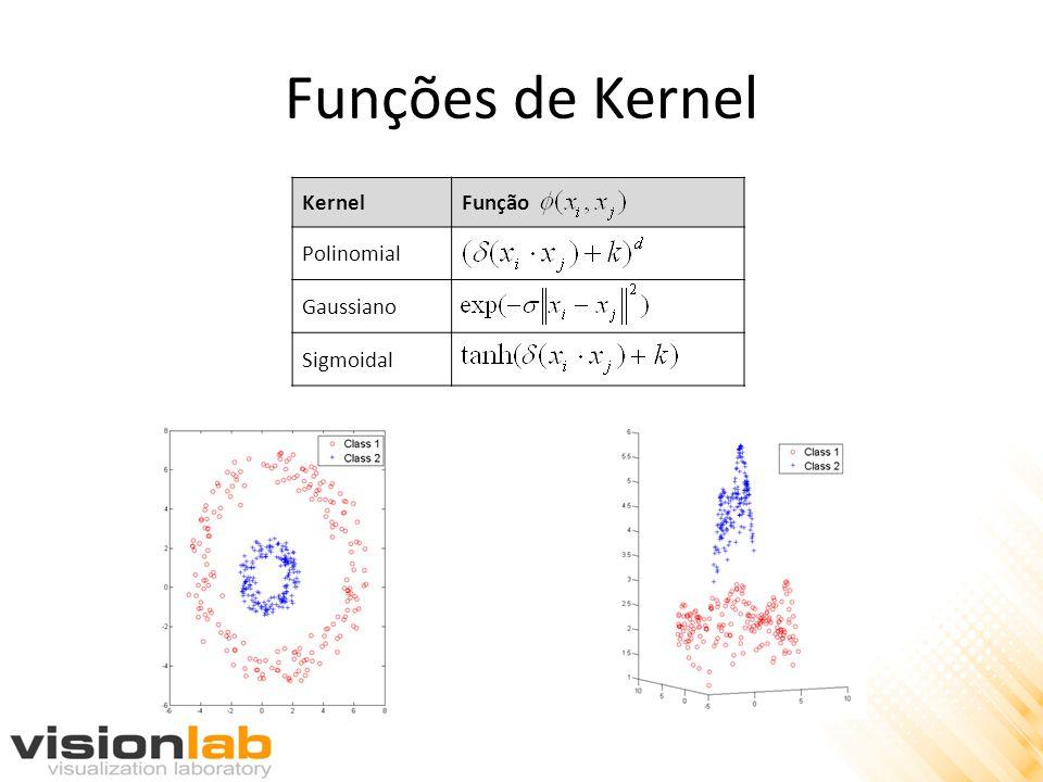 Funções de Kernel KernelFunção Polinomial Gaussiano Sigmoidal