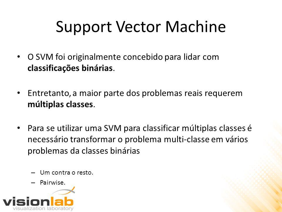 Support Vector Machine • O SVM foi originalmente concebido para lidar com classificações binárias. • Entretanto, a maior parte dos problemas reais req