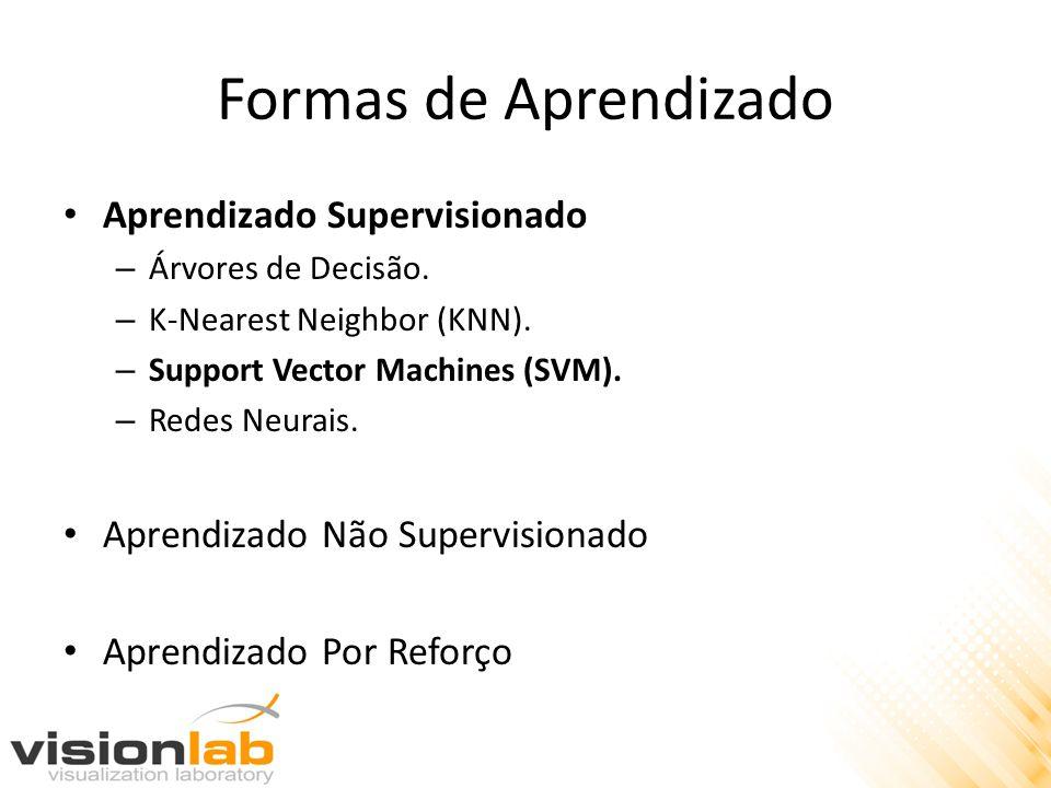 Formas de Aprendizado • Aprendizado Supervisionado – Árvores de Decisão. – K-Nearest Neighbor (KNN). – Support Vector Machines (SVM). – Redes Neurais.