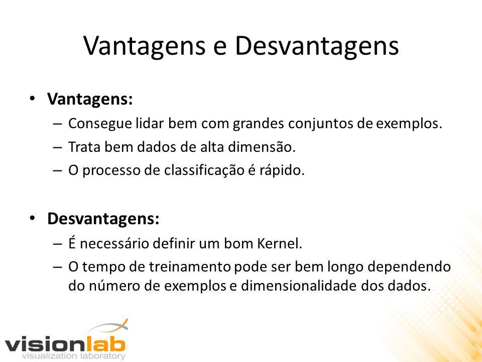 Vantagens e Desvantagens • Vantagens: – Consegue lidar bem com grandes conjuntos de exemplos. – Trata bem dados de alta dimensão. – O processo de clas