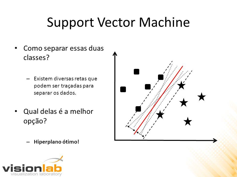 Support Vector Machine • Como separar essas duas classes? – Existem diversas retas que podem ser traçadas para separar os dados. • Qual delas é a melh