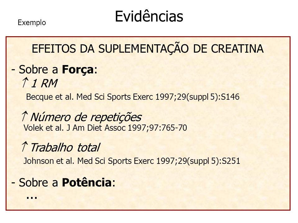Evidências  1 RM Becque et al.