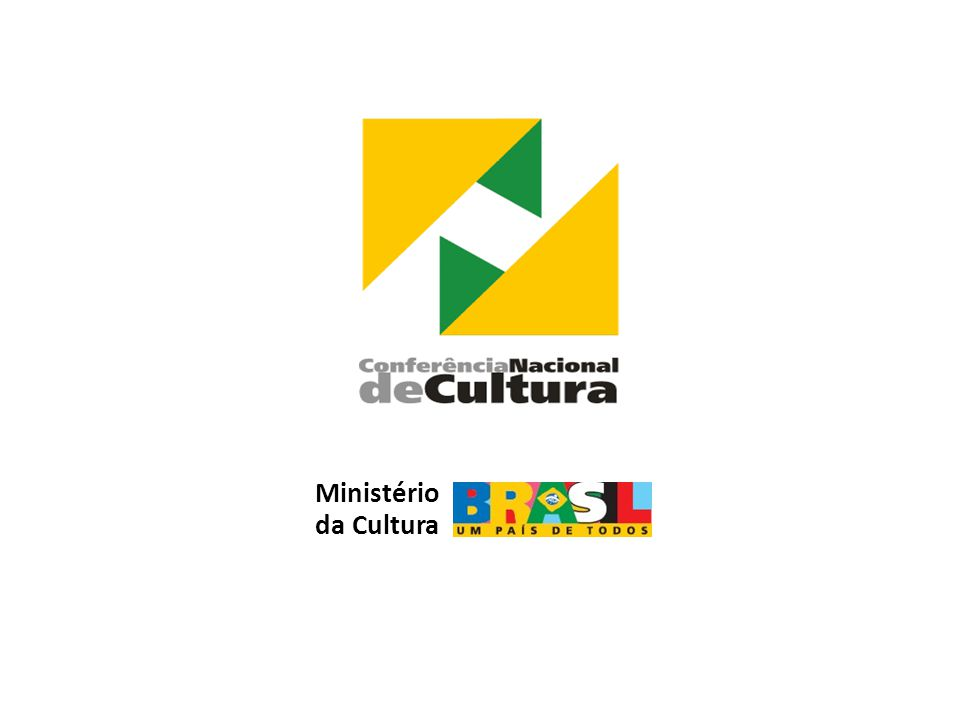 EIXOS TEMÁTICOS DO PNC E DA II CNC Eixo 4 do PNC: Ampliar a participação da cultura no desenvolvimento socioeconômico sustentável II CNC Eixo 3 - CULTURA E DESENVOLVIMENTO SUSTENTÁVEL Eixo 4 - CULTURA E ECONOMIA CRIATIVA