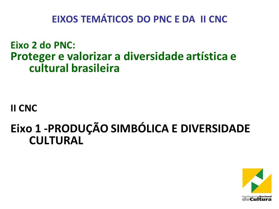 EIXOS TEMÁTICOS DO PNC E DA II CNC Eixo 2 do PNC: Proteger e valorizar a diversidade artística e cultural brasileira II CNC Eixo 1 -PRODUÇÃO SIMBÓLICA E DIVERSIDADE CULTURAL