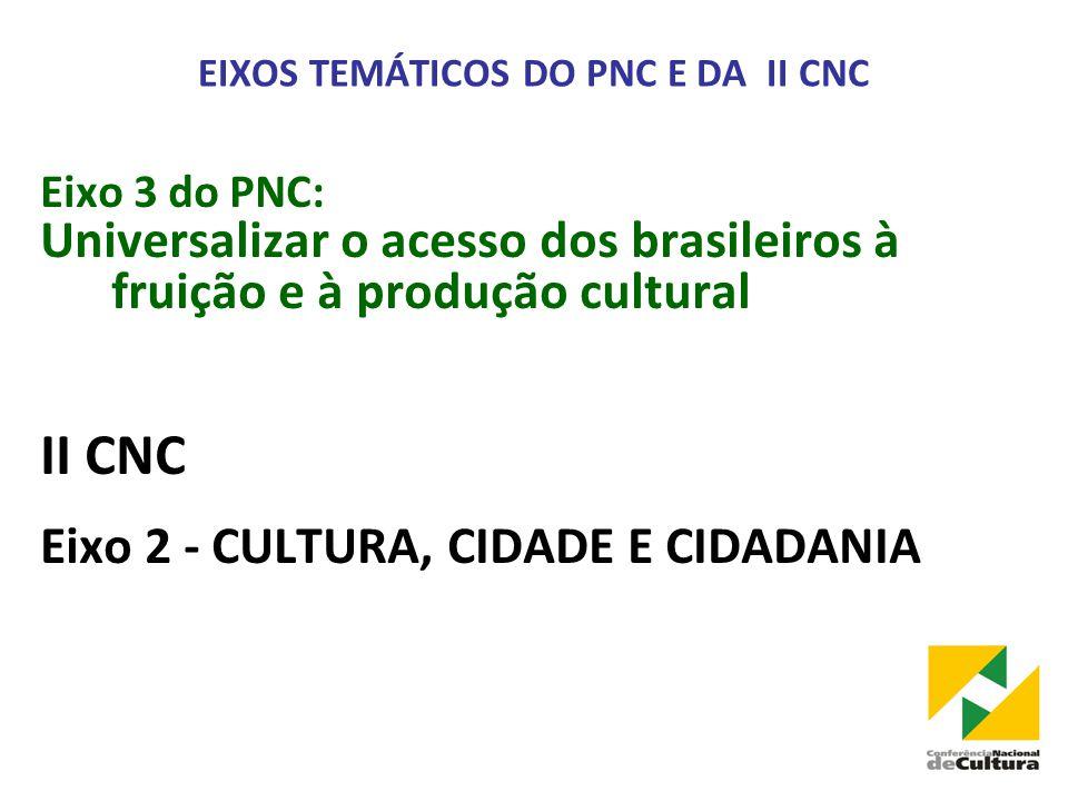 EIXOS TEMÁTICOS DO PNC E DA II CNC Eixo 3 do PNC: Universalizar o acesso dos brasileiros à fruição e à produção cultural II CNC Eixo 2 - CULTURA, CIDADE E CIDADANIA