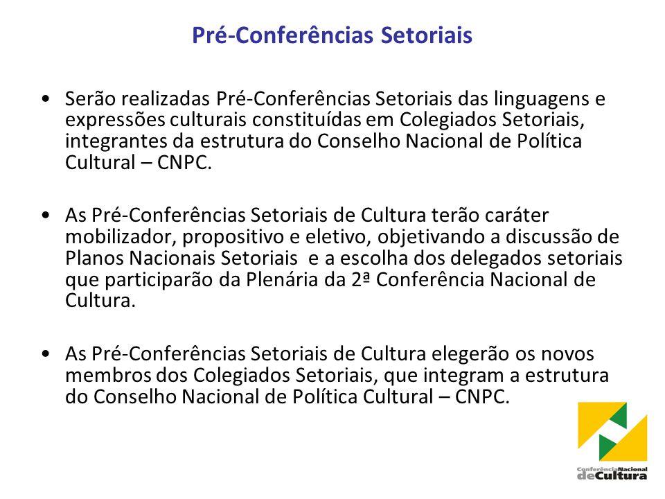 Pré-Conferências Setoriais •Serão realizadas Pré-Conferências Setoriais das linguagens e expressões culturais constituídas em Colegiados Setoriais, integrantes da estrutura do Conselho Nacional de Política Cultural – CNPC.
