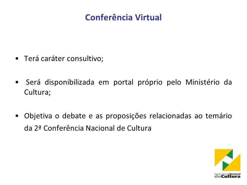 Conferência Virtual •Terá caráter consultivo; • Será disponibilizada em portal próprio pelo Ministério da Cultura; •Objetiva o debate e as proposições relacionadas ao temário da 2ª Conferência Nacional de Cultura