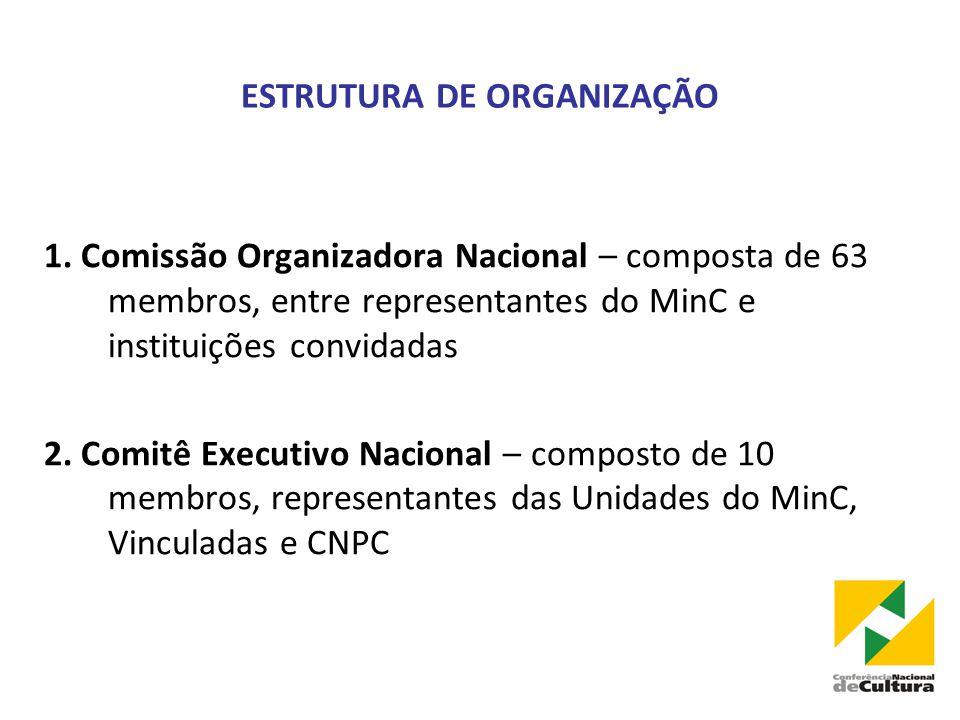 ESTRUTURA DE ORGANIZAÇÃO 1.