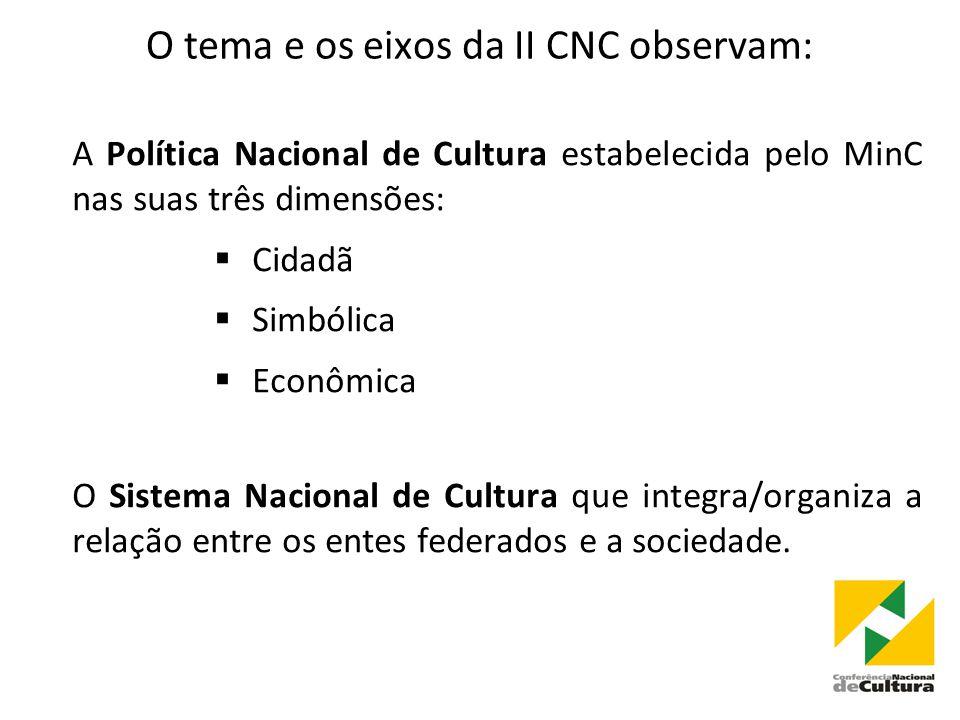 A Política Nacional de Cultura estabelecida pelo MinC nas suas três dimensões:  Cidadã  Simbólica  Econômica O Sistema Nacional de Cultura que integra/organiza a relação entre os entes federados e a sociedade.