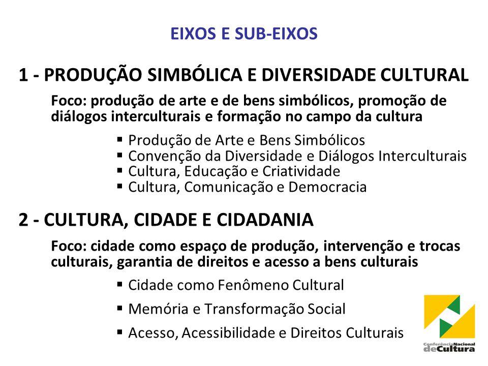 EIXOS E SUB-EIXOS 1 - PRODUÇÃO SIMBÓLICA E DIVERSIDADE CULTURAL Foco: produção de arte e de bens simbólicos, promoção de diálogos interculturais e formação no campo da cultura  Produção de Arte e Bens Simbólicos  Convenção da Diversidade e Diálogos Interculturais  Cultura, Educação e Criatividade  Cultura, Comunicação e Democracia 2 - CULTURA, CIDADE E CIDADANIA Foco: cidade como espaço de produção, intervenção e trocas culturais, garantia de direitos e acesso a bens culturais  Cidade como Fenômeno Cultural  Memória e Transformação Social  Acesso, Acessibilidade e Direitos Culturais