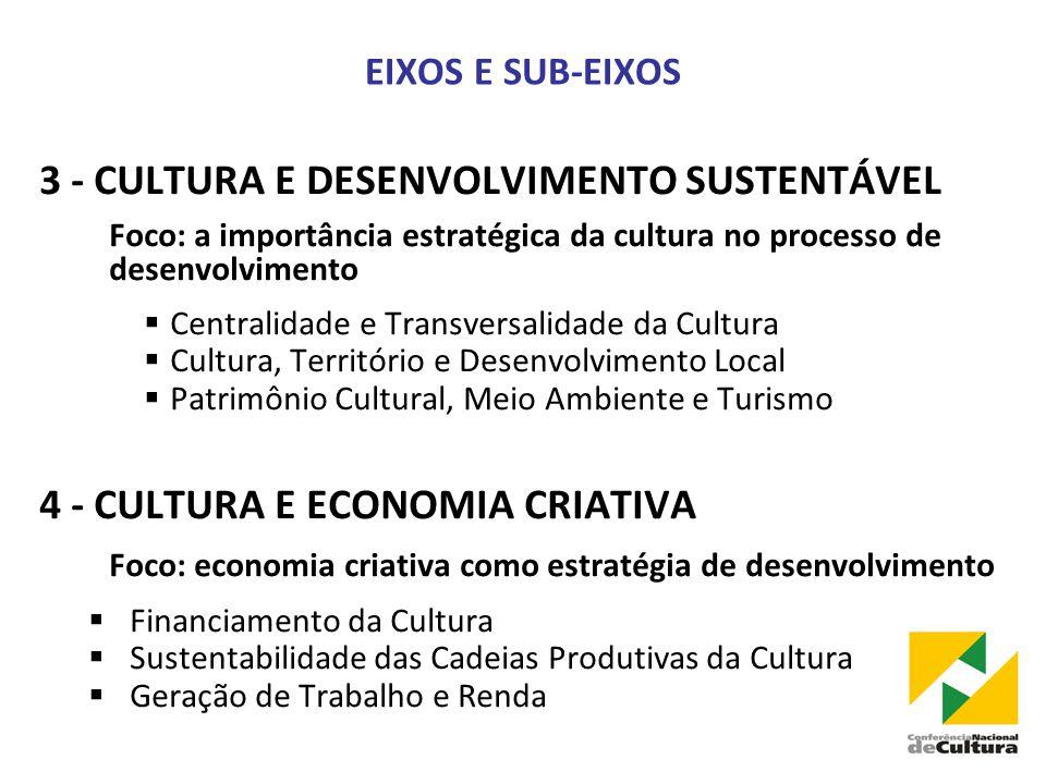 EIXOS E SUB-EIXOS 3 - CULTURA E DESENVOLVIMENTO SUSTENTÁVEL Foco: a importância estratégica da cultura no processo de desenvolvimento  Centralidade e Transversalidade da Cultura  Cultura, Território e Desenvolvimento Local  Patrimônio Cultural, Meio Ambiente e Turismo 4 - CULTURA E ECONOMIA CRIATIVA Foco: economia criativa como estratégia de desenvolvimento  Financiamento da Cultura  Sustentabilidade das Cadeias Produtivas da Cultura  Geração de Trabalho e Renda