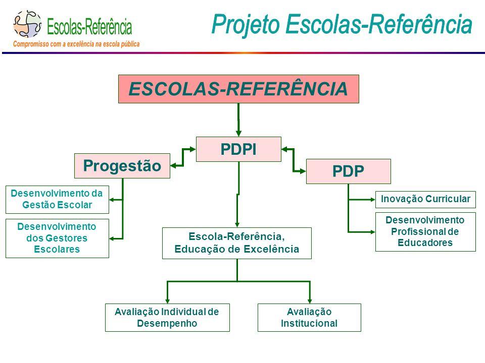 Progestão ESCOLAS-REFERÊNCIA PDPI PDP Desenvolvimento Profissional de Educadores Inovação Curricular Escola-Referência, Educação de Excelência Avaliaç