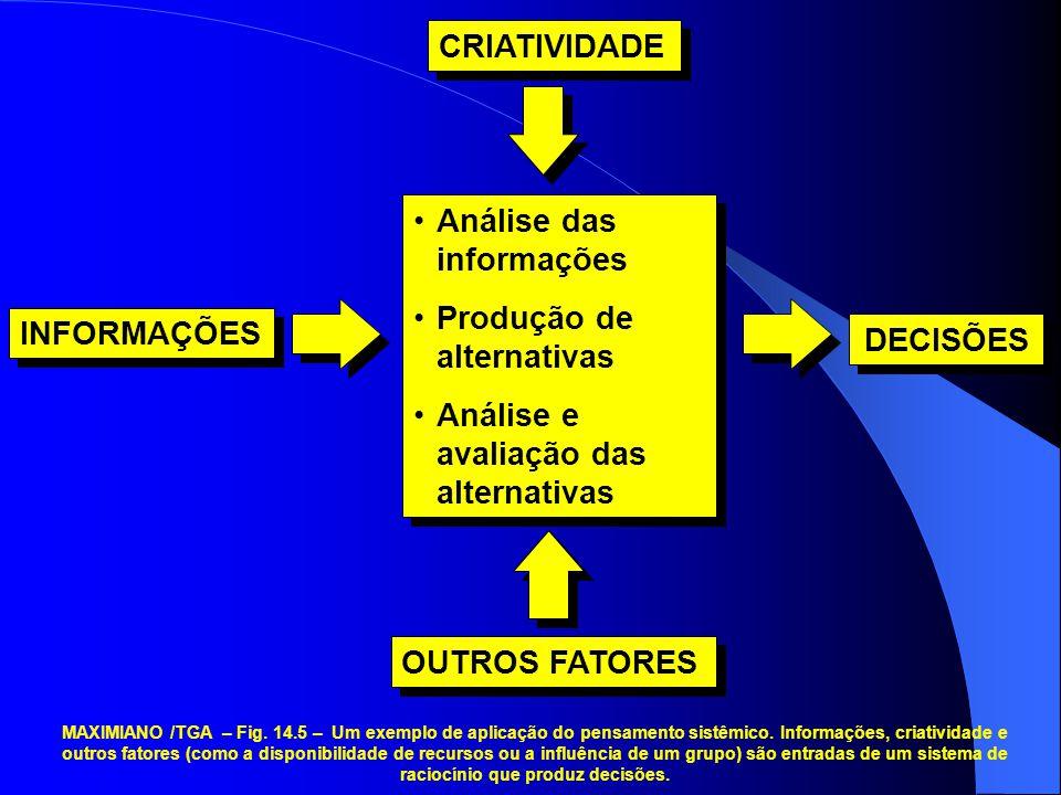 •Análise das informações •Produção de alternativas •Análise e avaliação das alternativas •Análise das informações •Produção de alternativas •Análise e