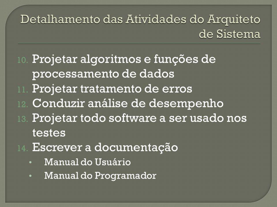 10. Projetar algoritmos e funções de processamento de dados 11. Projetar tratamento de erros 12. Conduzir análise de desempenho 13. Projetar todo soft
