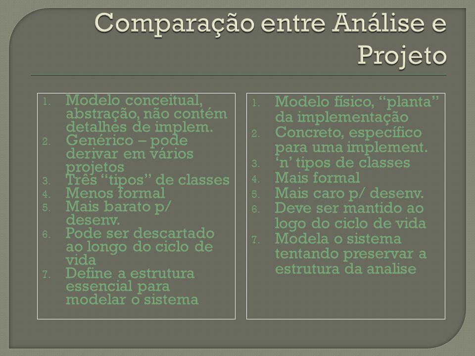 """1. Modelo conceitual, abstração, não contém detalhes de implem. 2. Genérico – pode derivar em vários projetos 3. Três """"tipos"""" de classes 4. Menos form"""