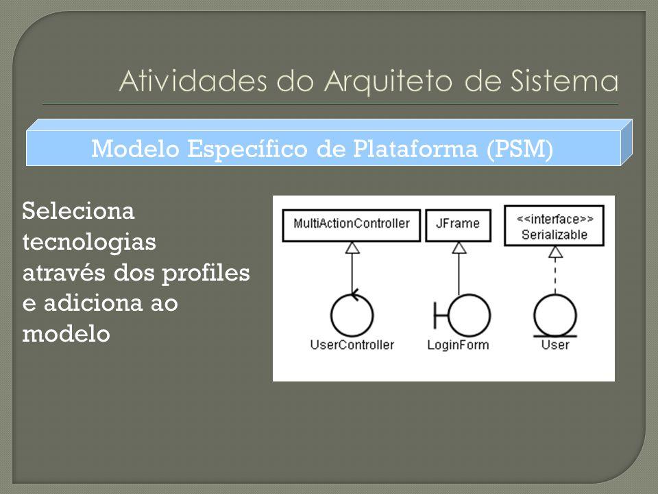 Modelo Específico de Plataforma (PSM) Seleciona tecnologias através dos profiles e adiciona ao modelo