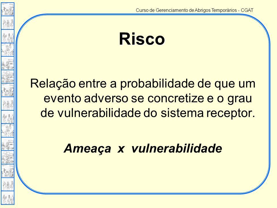 Relação entre a probabilidade de que um evento adverso se concretize e o grau de vulnerabilidade do sistema receptor.