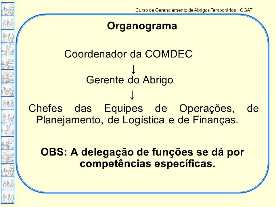 Curso de Gerenciamento de Abrigos Temporários - CGAT Organograma Coordenador da COMDEC ↓ Gerente do Abrigo ↓ Chefes das Equipes de Operações, de Planejamento, de Logística e de Finanças.