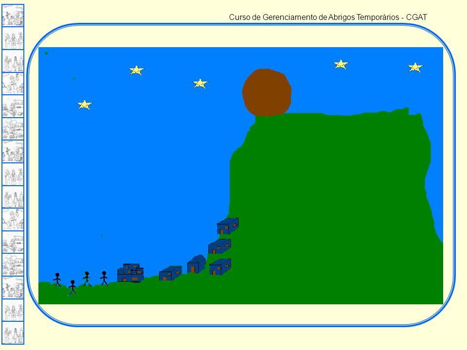 Curso de Gerenciamento de Abrigos Temporários - CGAT •Permanente •Temporário - Fixo - Móvel Classificação de Abrigos